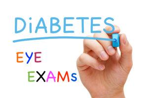 Diabetes Eye Exams Diabetic Retinopathy
